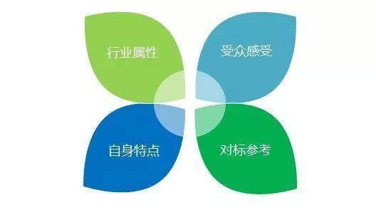 【超全】跨境出口选品方法论(二)